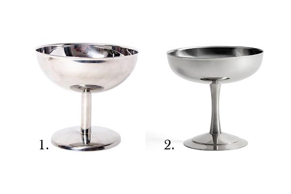 Glassbägare lyx vs bidget